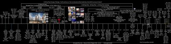 AWHN - 2300 Day-Years Prophecy of Daniel 8 Vs 14 And Its Sub-Parts.jpg